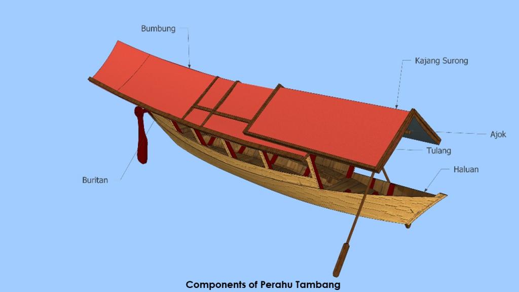 Design Components of Perahu Tambang