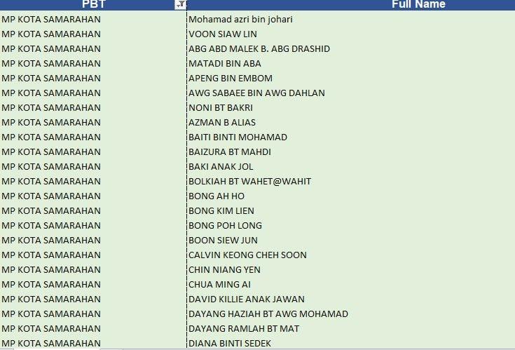 Untuk Makluman Semua Penerima BKSS (Tidak Mempunyai Akaun Sarawak Pay)  PENAMA D…